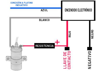 conexion tci encendido electronico