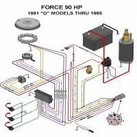 vista previa de la imagen chrysler force 90hp 1991d 1995