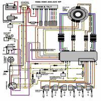 Evinrude Johnson on Honda F3 Wiring Diagram