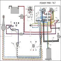 diagrama evinrude johnson tnt 1997 f250 wiring diagram door