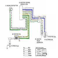 honda cr500 wiring wiring data u2022 rh maxi mail co 1983 CR500 1983 CR500