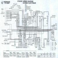 vista previa de la imagen honda vf1000f