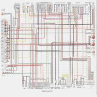 Diagrama kawasaki gpz600a5