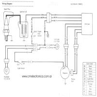 buick riviera wiring to battery diagram diagrams