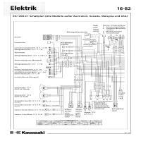 Diagrama kawasaki zzr1200 on