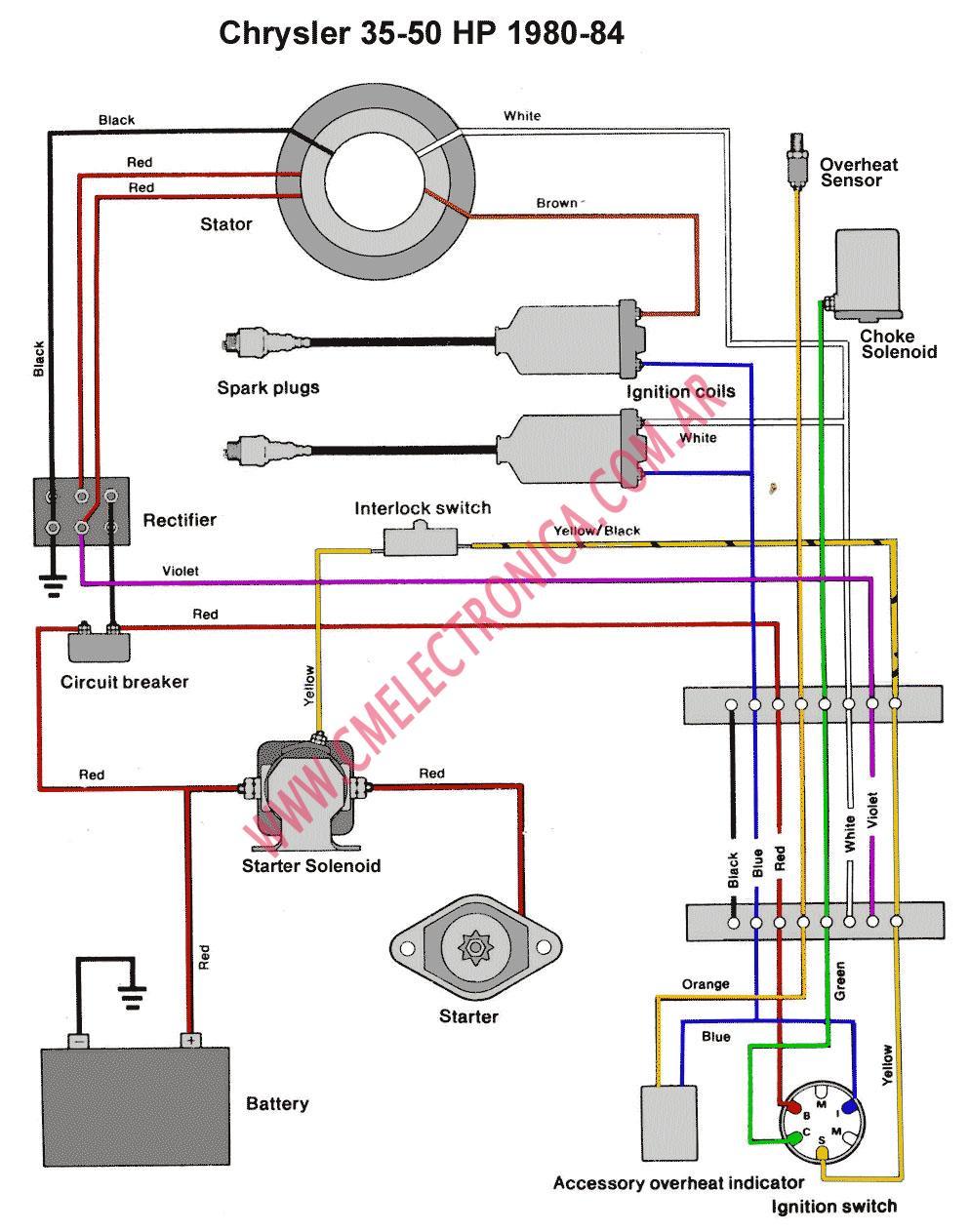 Diagrama Chrysler Force 35 50 80 84