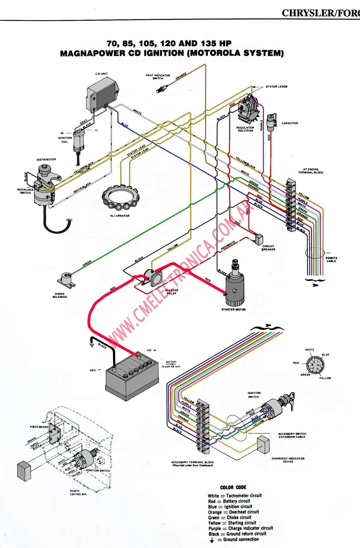 Diagrama Chrysler Force 4cyl Motorola