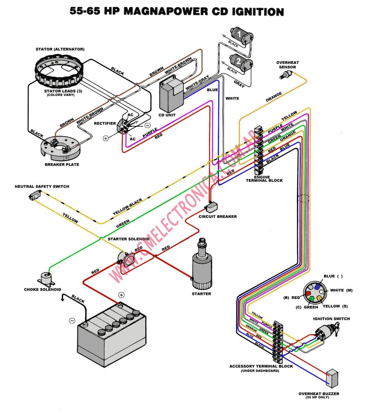 98 Gti Wiring Diagram Auto Electrical Holder Fuse Box 87 Dakika Diagrama Chrysler Force 55 65mag2