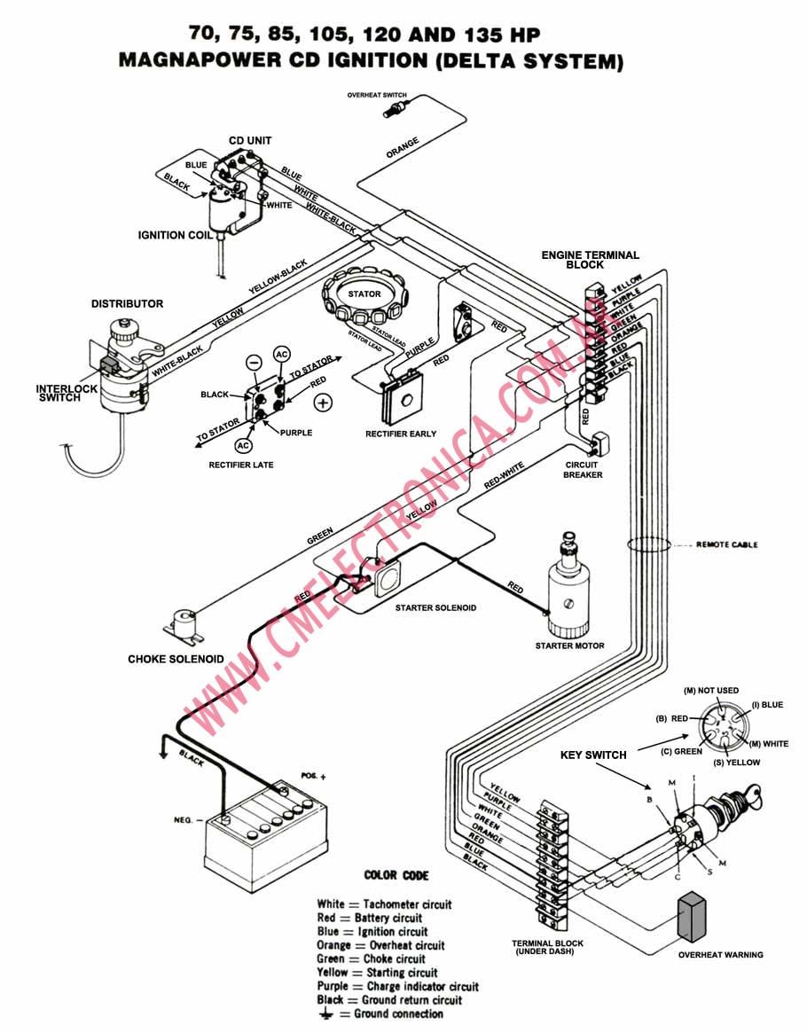 Mariner Outboard Wiring Harness Diagram Opinions About Mercury 1997 Sea Doo Get Free Image