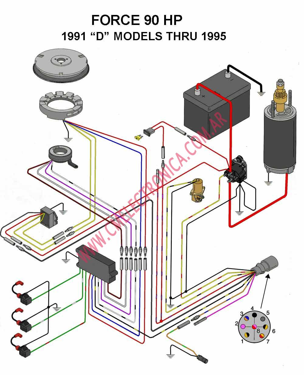 Hisun 500 Wiring Diagram 24 Images 800 Chrysler Force 90hp 1991d 1995 Polaris