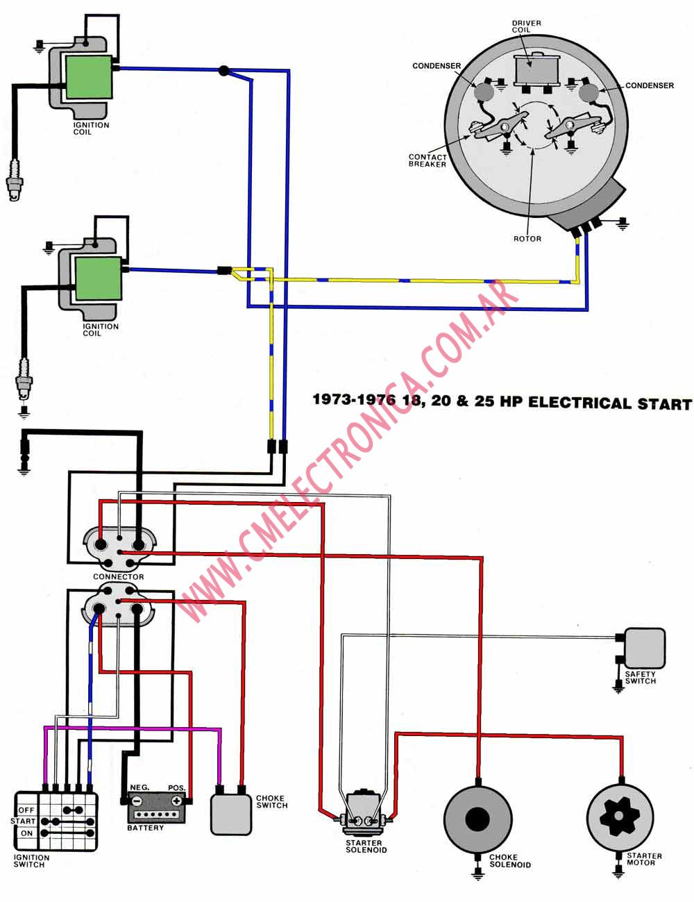 johnson outboard wiring diagram johnson wiring diagrams