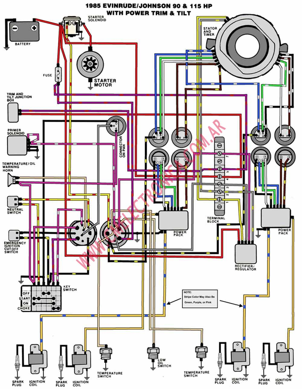 evinrude_johnson 1985_90_115 tnt 2 yamaha f115 wiring diagram yamaha outboard control wiring diagram Yamaha Outboard Wiring Schematic at edmiracle.co