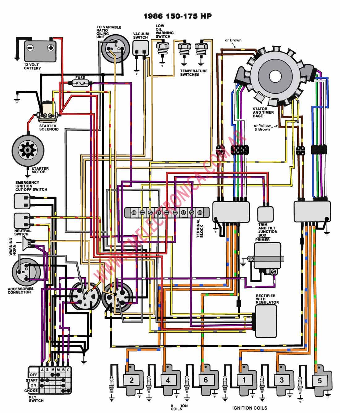 Diagrama Evinrude Johnson 1986 150 175