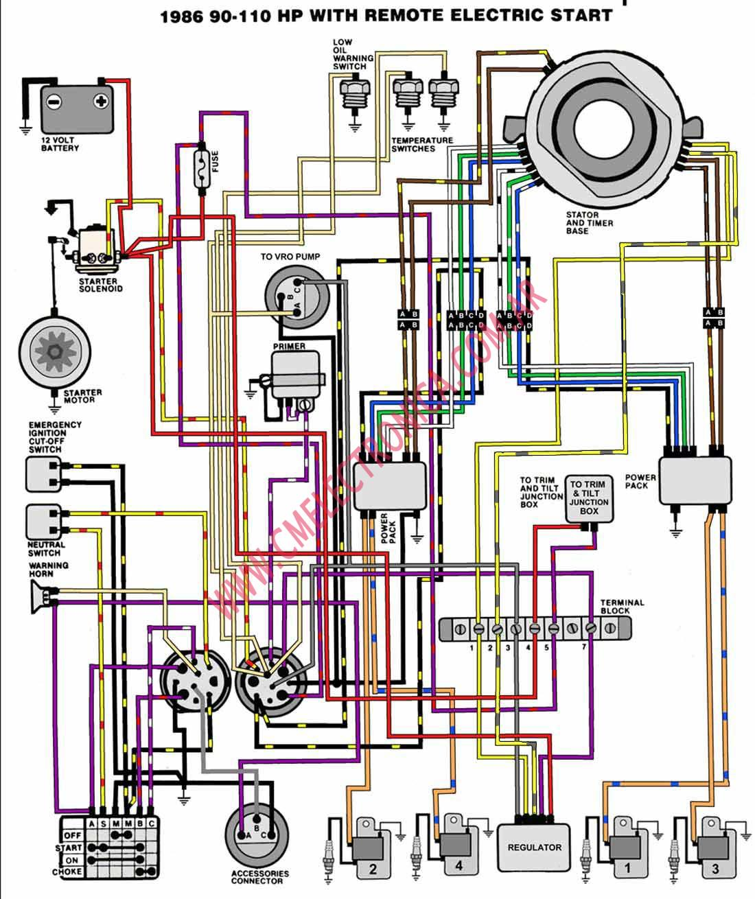 1992 evinrude wiring diagram wiring library schema diagram rh 19 wertmb navigationsvergleich de  1968 johnson 40 hp outboard wiring diagram