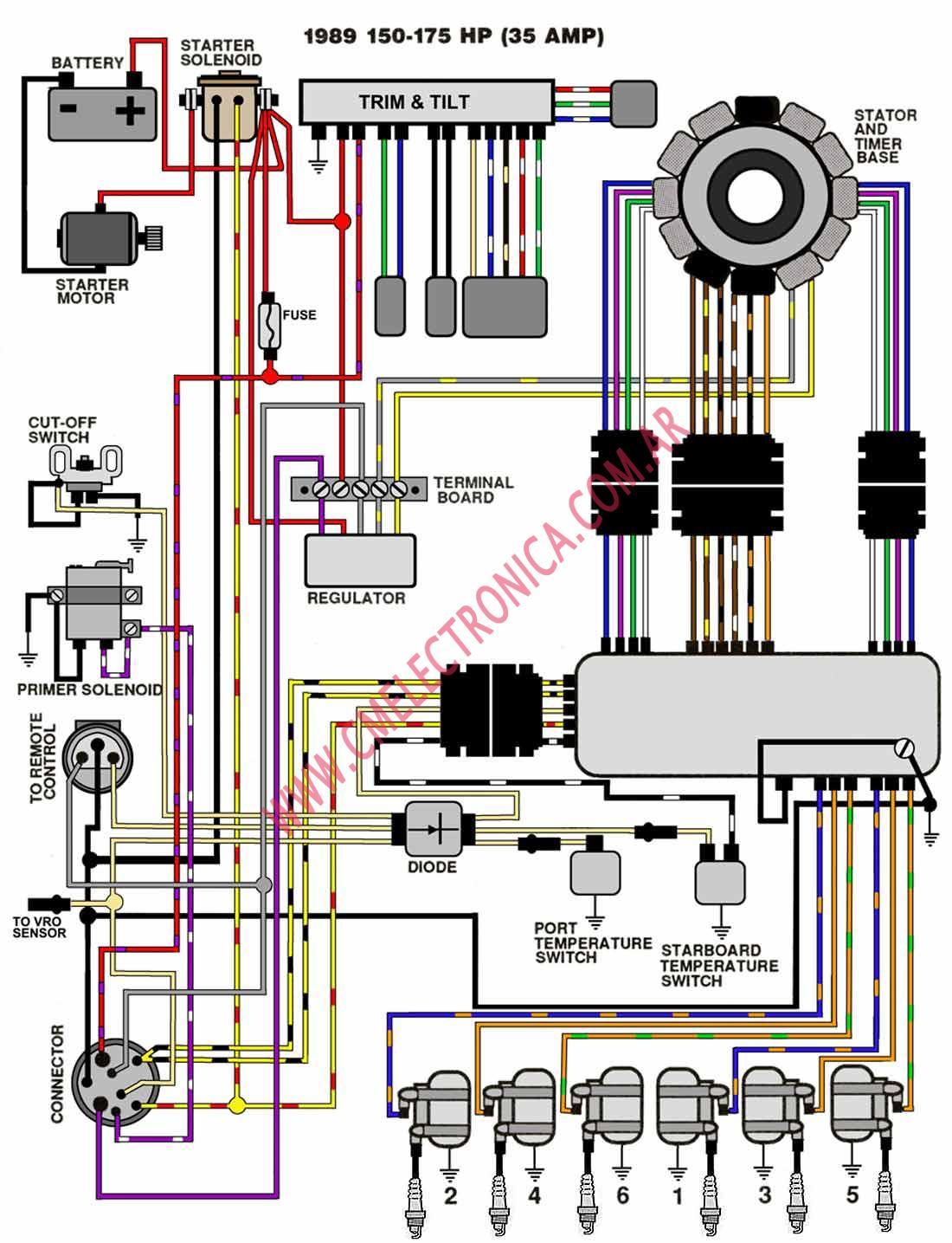 Diagrama Evinrude Johnson 1989 89 150 175 35 A