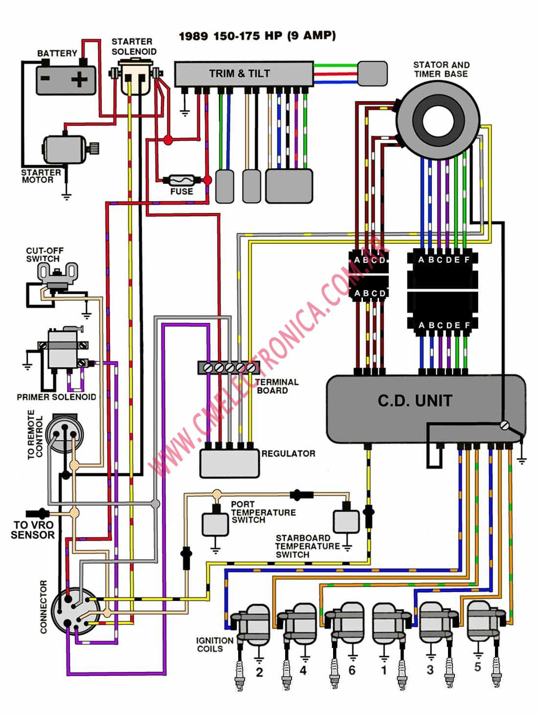 Mariner Outboard Motor Wiring Diagram 70 Horsepower 51 Mercury Internal Harness Evinrude Johnson 1989 89 150 175 9 A 125 Hp On Download Wirning 85