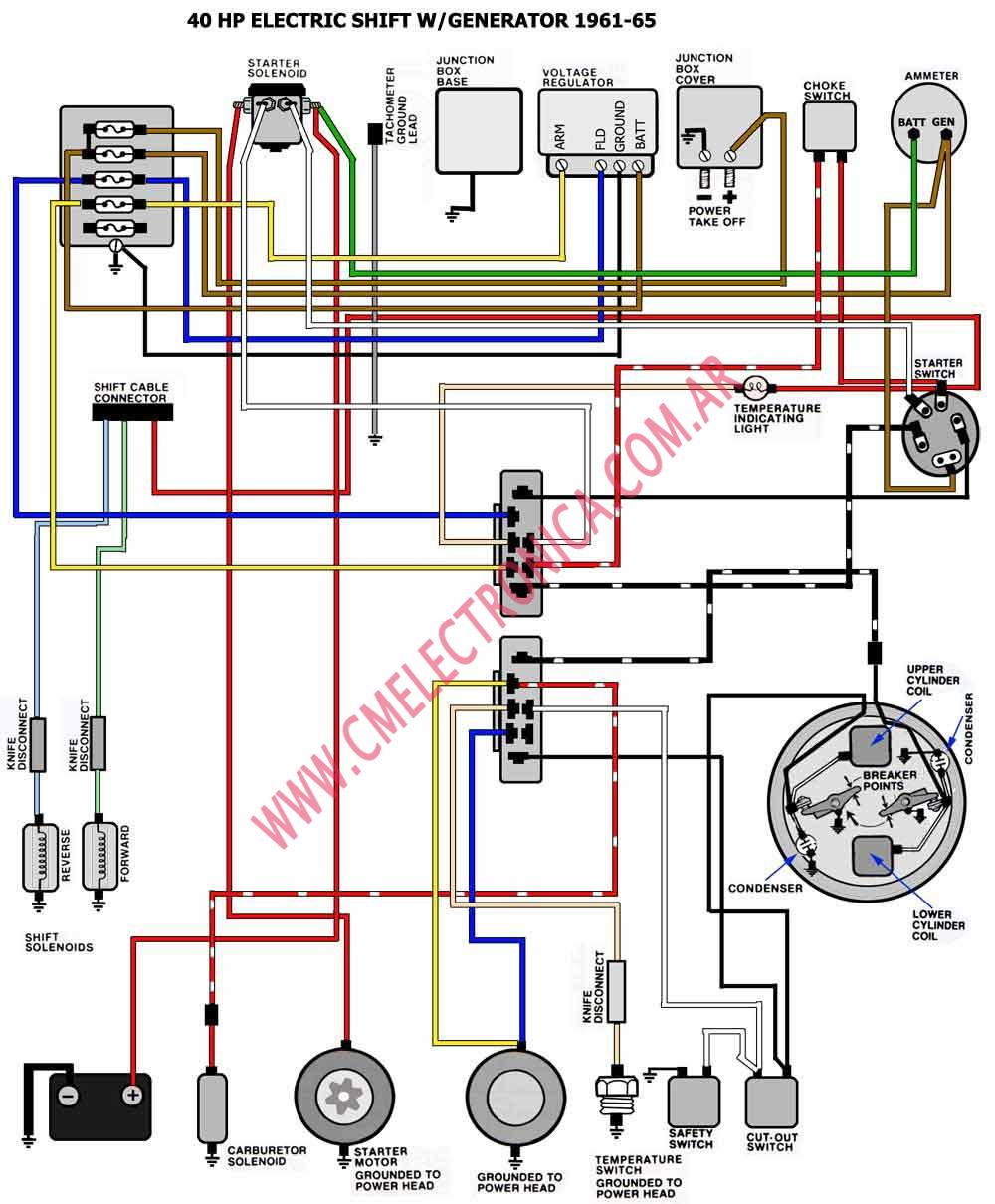 Diagrama Evinrude Johnson 61 66 40hp Yamaha Wr125x Wiring Diagram