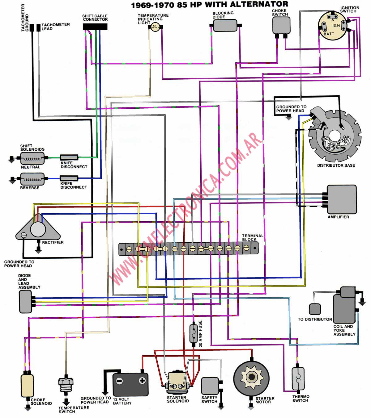 diagrama evinrude johnson 69 70 v4