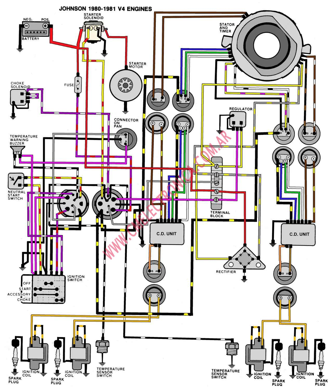 evinrude_johnson 80_81_v4 mercury outboard wiring diagrams mastertech marin readingrat net 1992 johnson 40 hp outboard wiring diagram at soozxer.org