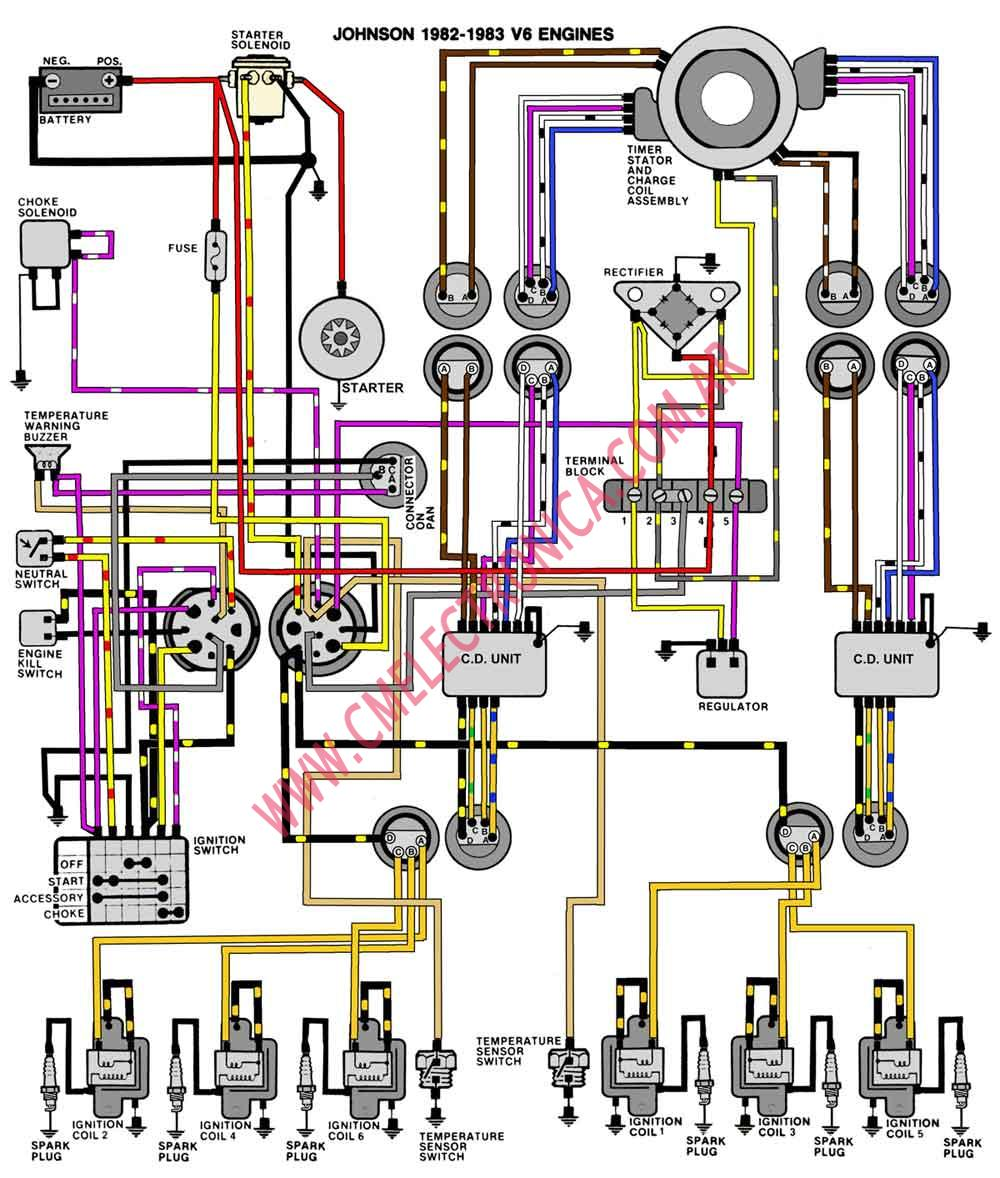 evinrude_johnson-82_83_v6 Xs Wiring Diagram on xvz1300 wiring diagram, xv535 wiring diagram, yamaha wiring diagram, it 250 wiring diagram, xs850 wiring diagram, fjr1300 wiring diagram, xj550 wiring diagram, xs650 wiring diagram, xj1100 wiring diagram, xj650 wiring diagram, xt350 wiring diagram, sr500 wiring diagram, xv1000 wiring diagram, tw200 wiring diagram, xs400 wiring diagram, xj750 wiring diagram, virago wiring diagram, rz350 wiring diagram, pw50 wiring diagram, yzf r6 wiring diagram,