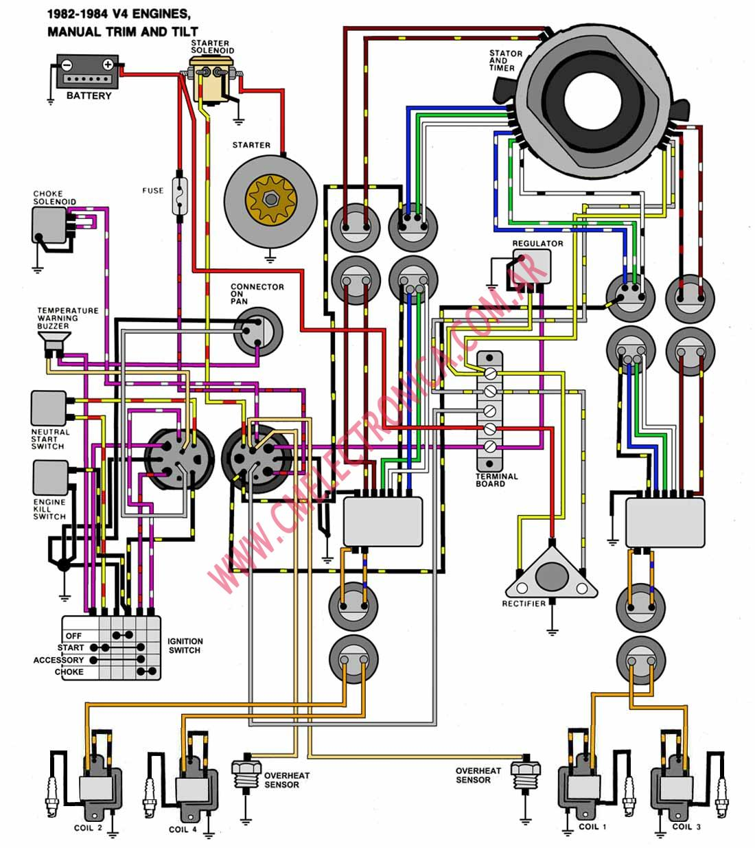 Sea Doo Spark Plug Wiring Diagram Simple Guide About Explorer Fuse Box 1997 Get Free Image