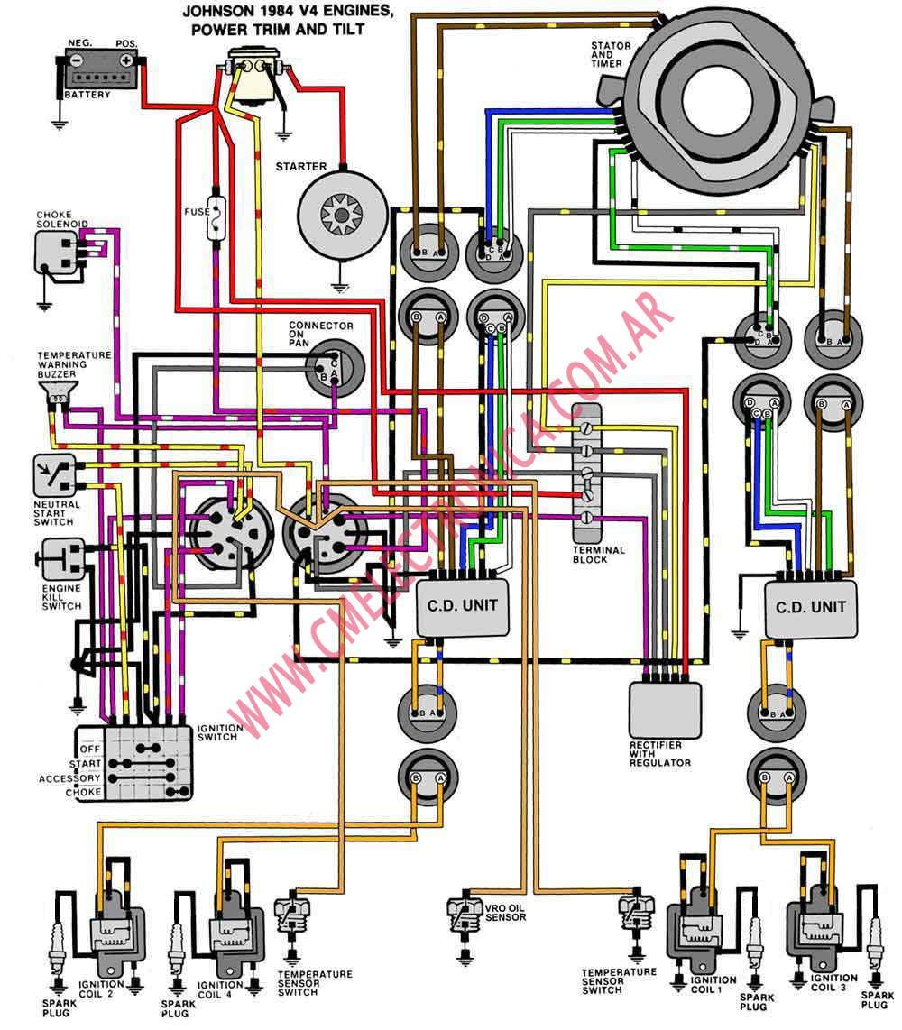Diagrama Evinrude Johnson 84 V4 Tnt