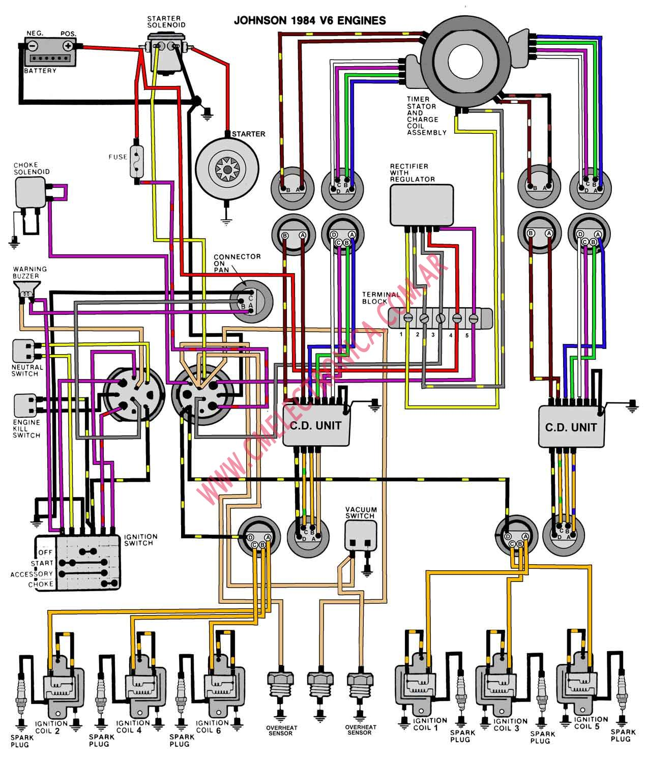 evinrude_johnson-84_v6  Hp Johnson Wiring Diagram on johnson evinrude ignition wiring diagrams, johnson outboard motor wiring diagram, johnson outboard tilt trim wiring diagram, evinrude 15 hp electric start wiring diagram, 70 hp evinrude outboard motor wiring diagram,
