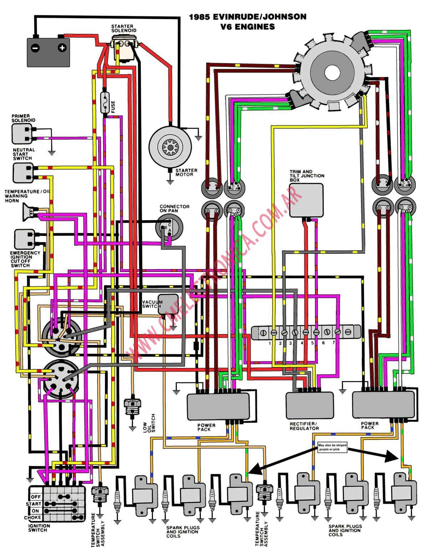 Diagrama Evinrude Johnson 85 V6