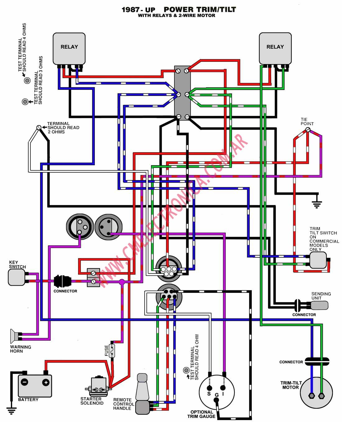 ke100 wiring diagram 96 1980 honda atv wiring diagram 1980 wiring diagrams