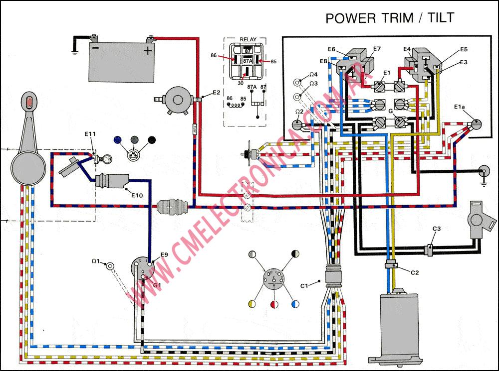 evinrude wiring diagram evinrude image wiring diagram evinrude trim gauge wiring diagram jodebal com on evinrude wiring diagram