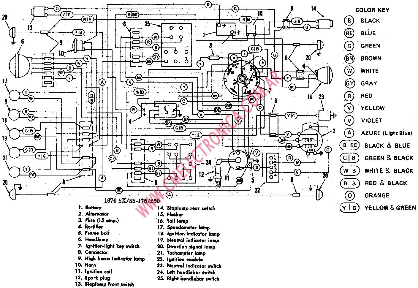 76 Harley Wiring Diagram - Schematics Online on