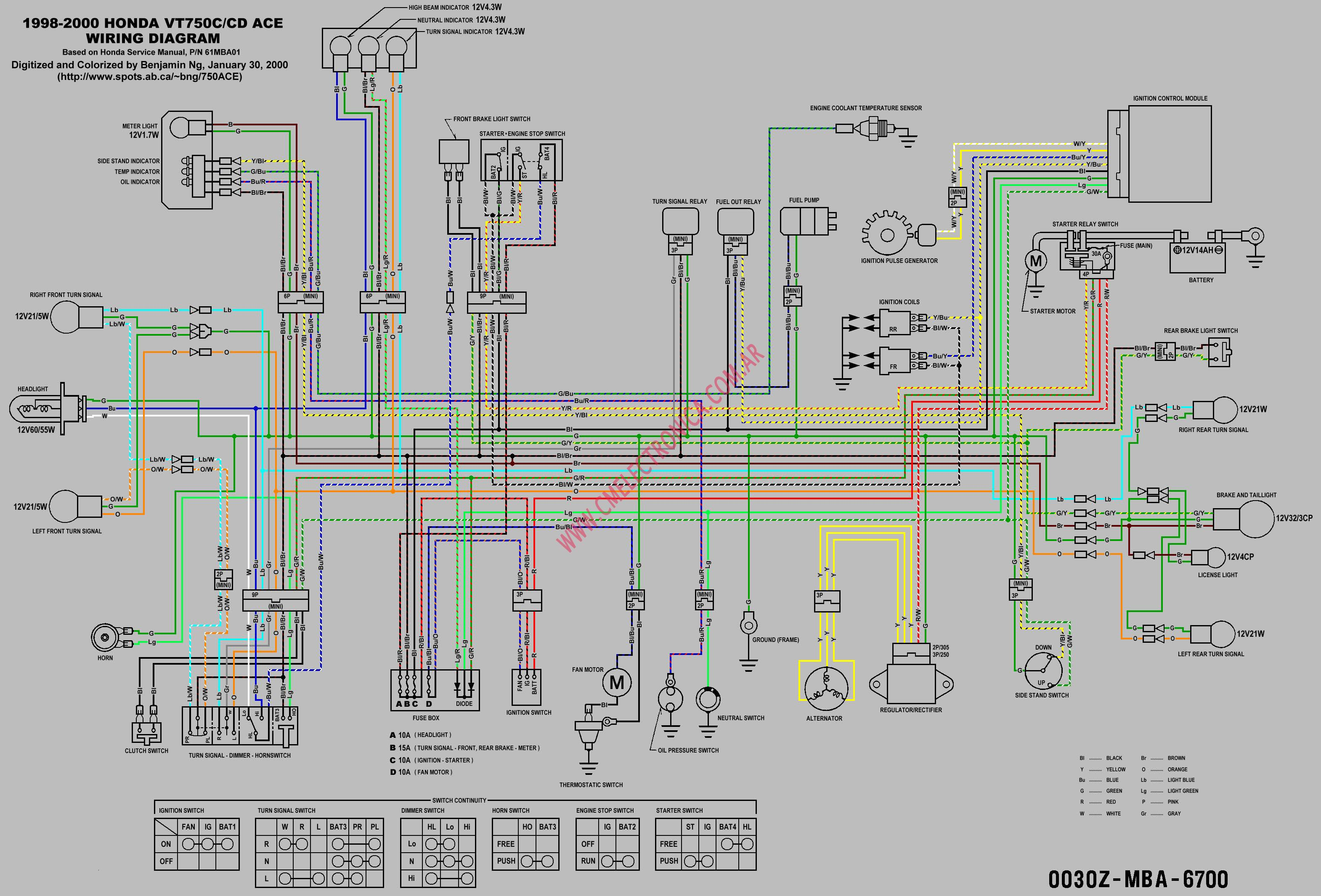 Honda Elite 50 Wiring Diagram on honda fourtrax 300 carburetor diagram