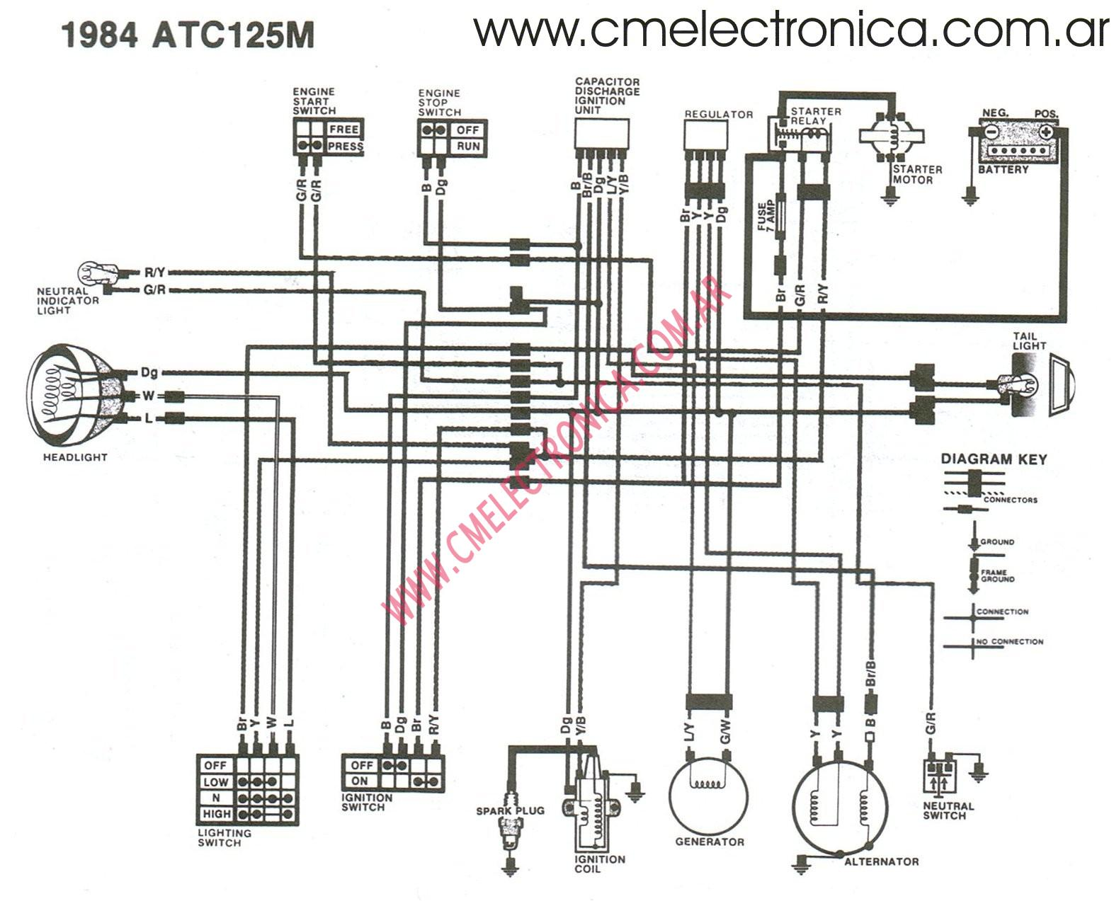 1994 honda fourtrax 300 wiring diagram