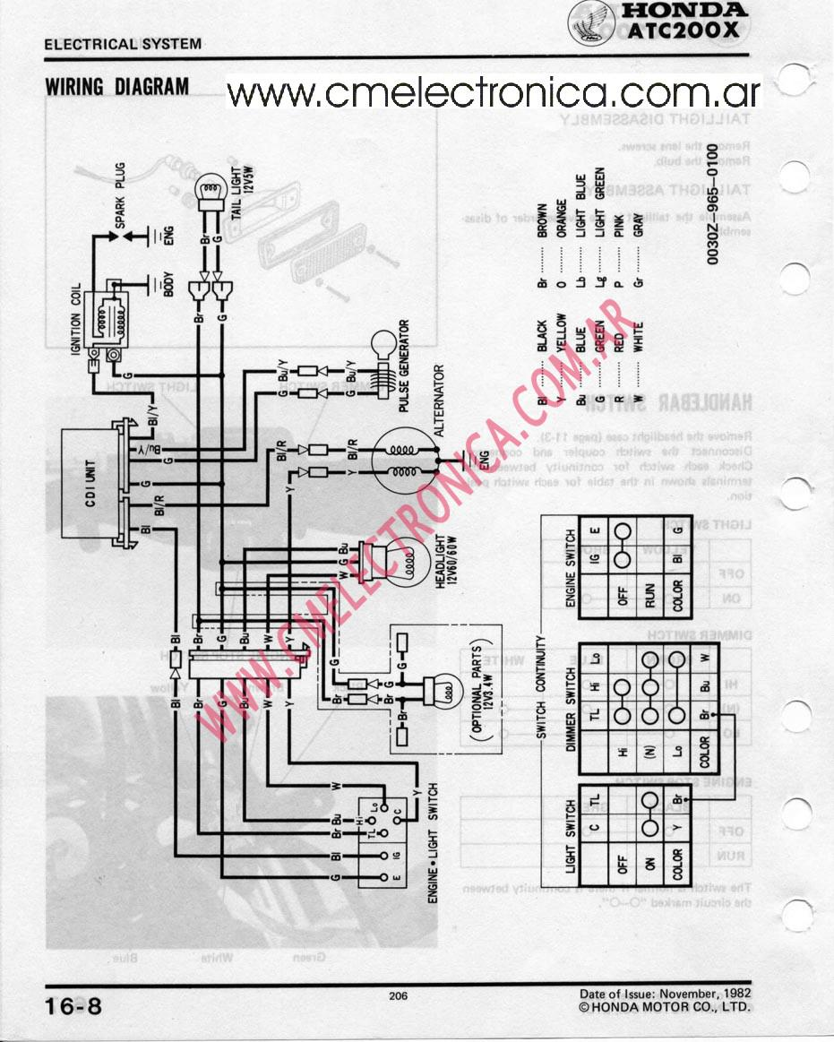 Honda 200es Wiring Diagram Similiar Big Red Parts Keywords 3 Wheeler 1984 Image Atc