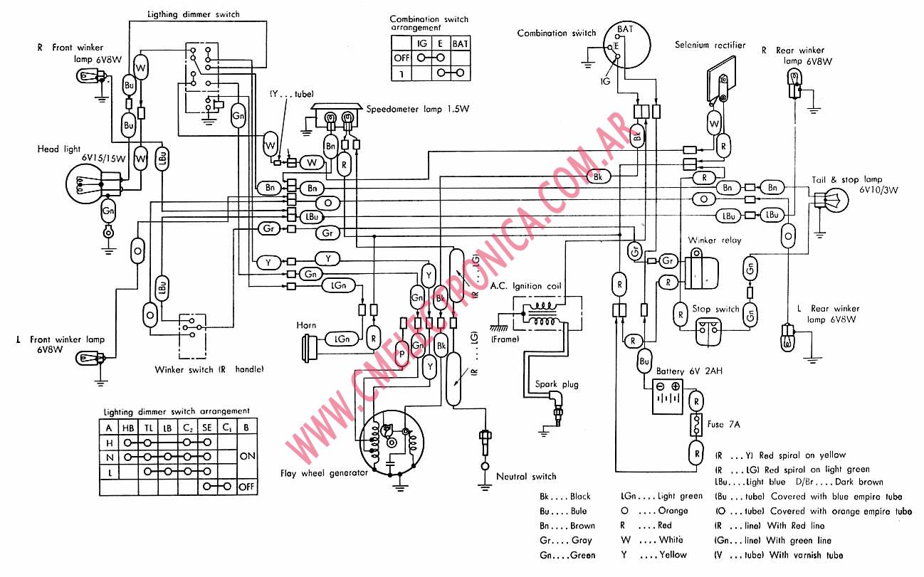 95 civic engine harness diagram