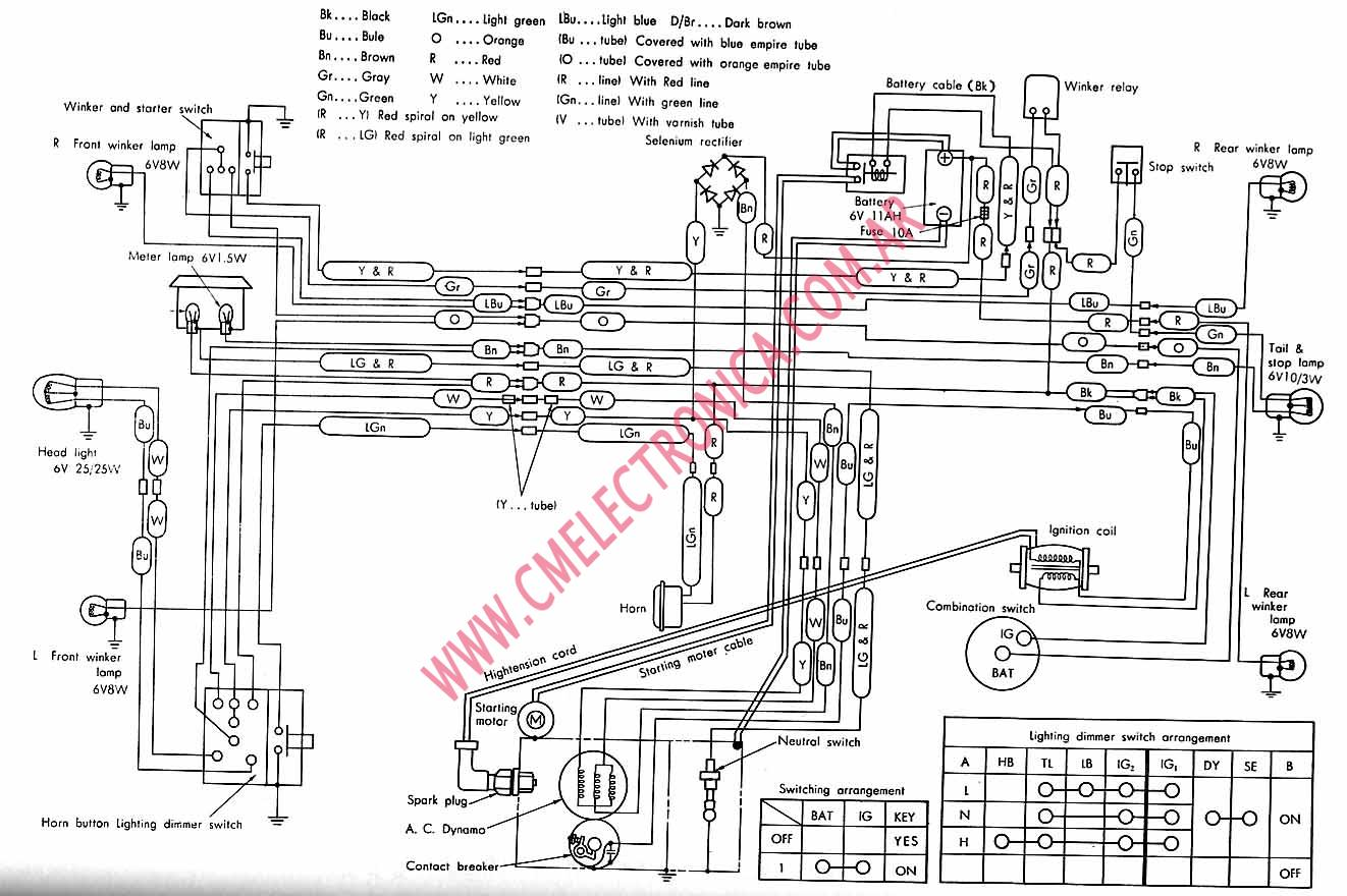 on xr 600 r wiring diagram