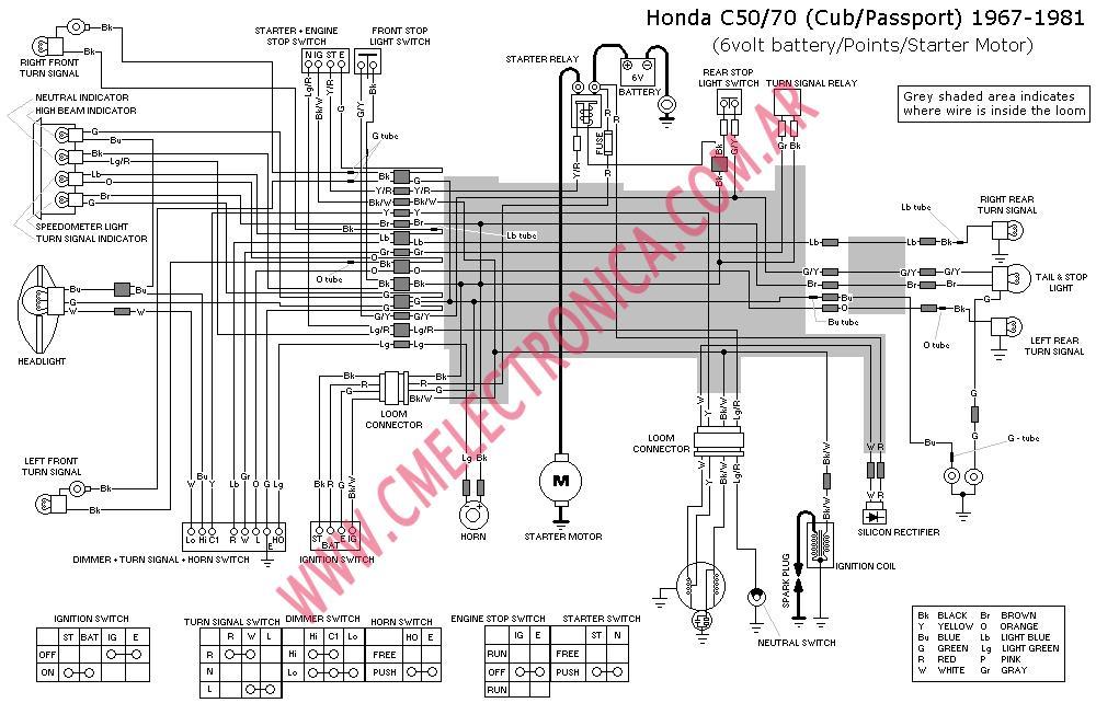 Diagrama Honda C70 81