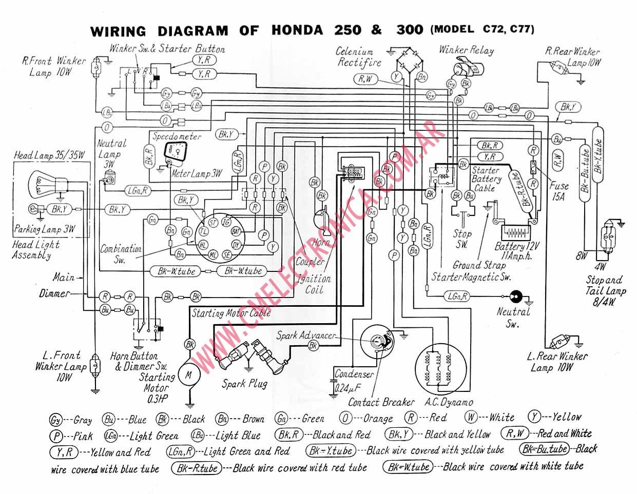Diagrama Honda C72