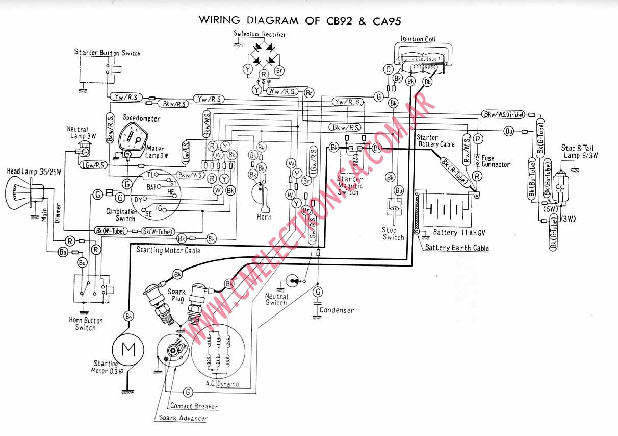 92 seadoo xp wiring diagram