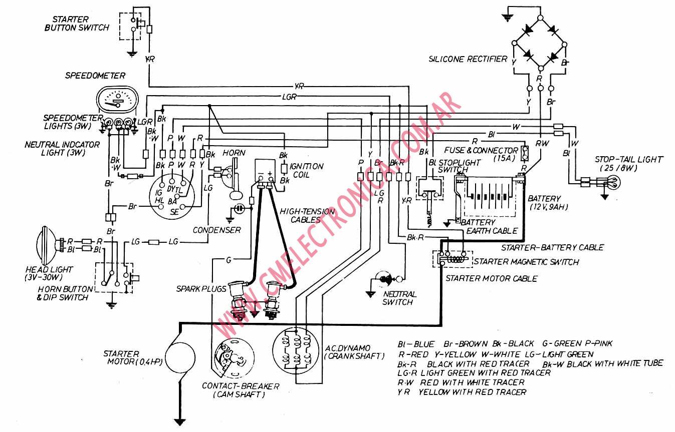 Diagrama Honda Cb Cl160