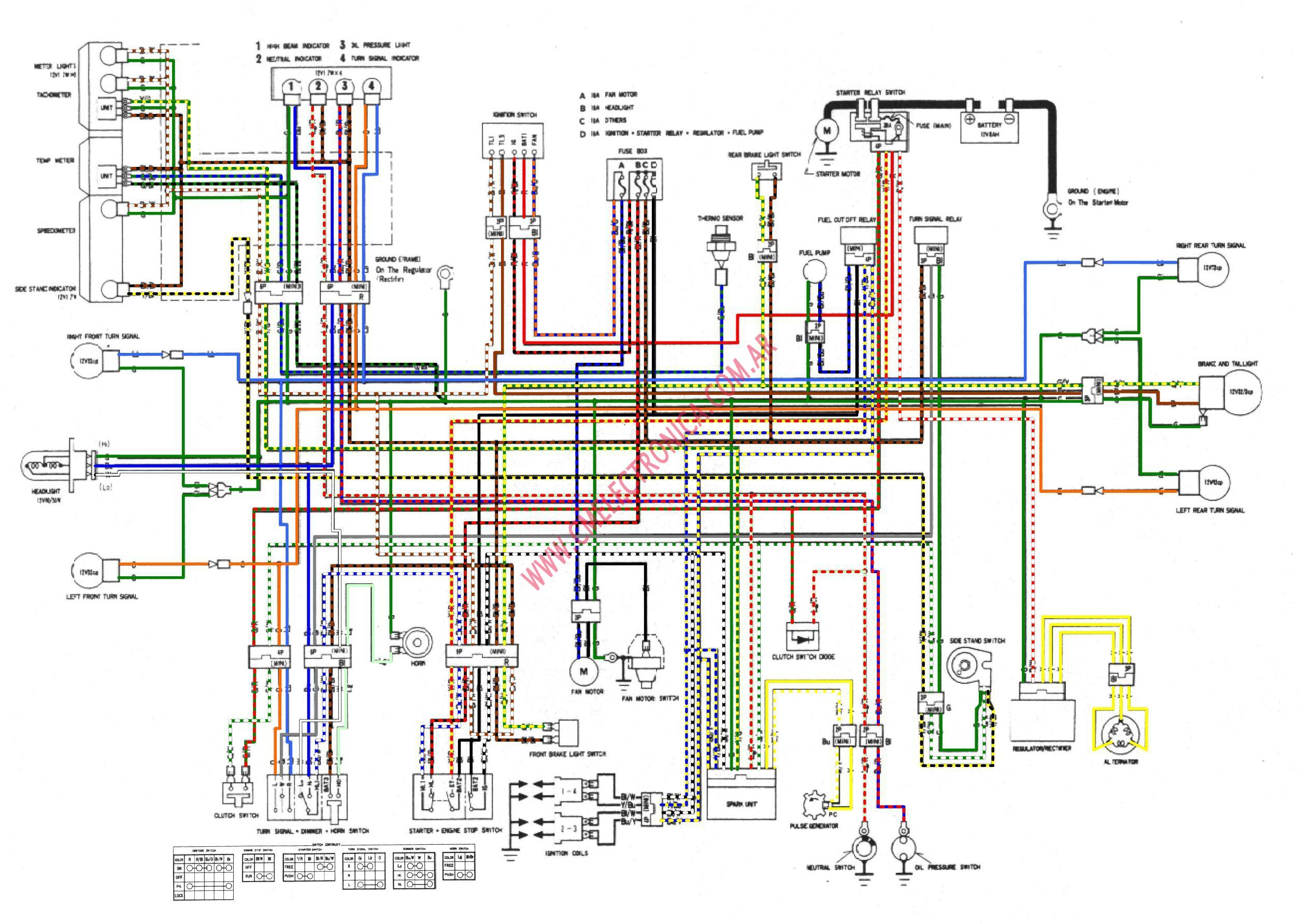 Honda Cb 1 Wiring Diagram Real Wet Jet Diagrama Cb1 1978 Cb750k