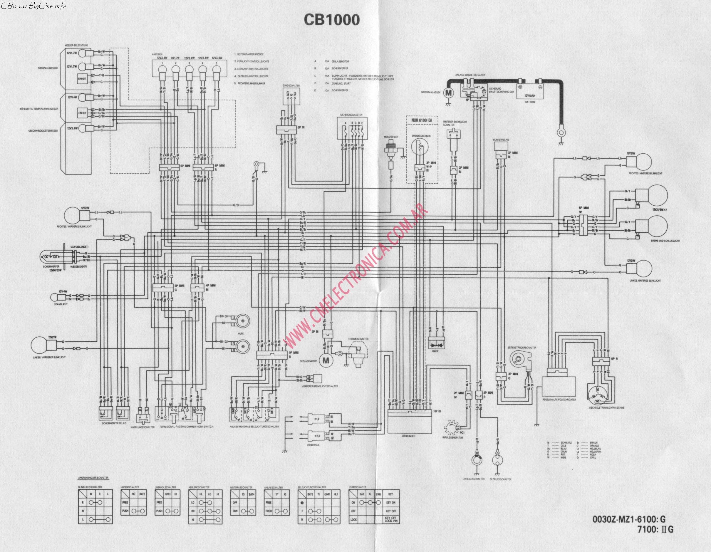 honda cb1000 bigone honda cb1000 wiring diagram free wiring diagram for you \u2022