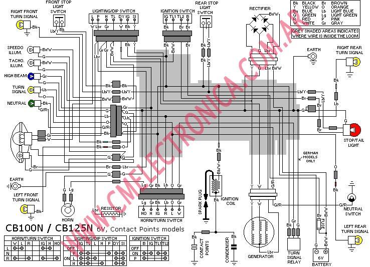 Diagrama Honda Cb100nloom