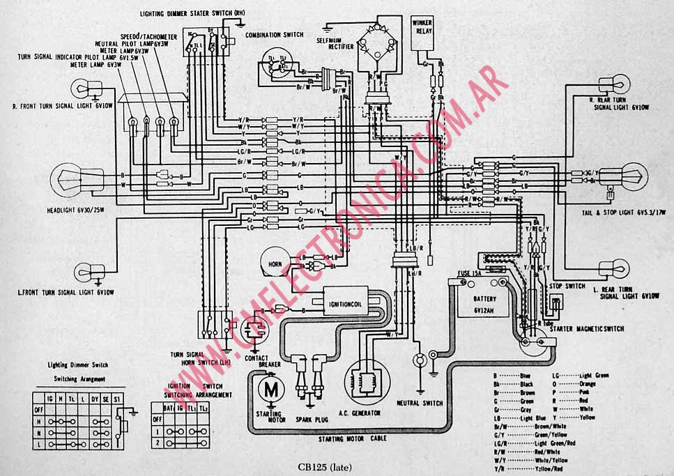 honda cb125tde superdream colour wiring diagram wiring schematic data