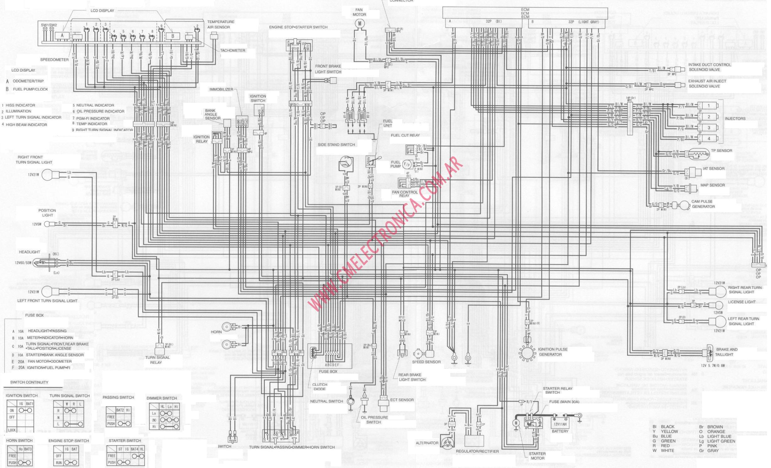 Vtx 1300 Engine Diagram additionally Honda Vtx 1800 Wiring Diagram together with  on vtx 1800 horsepower