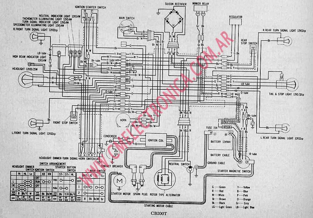 Diagrama Honda Cb200t