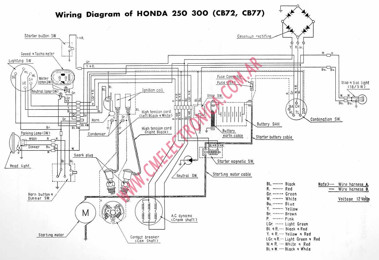 diagrama honda cb72