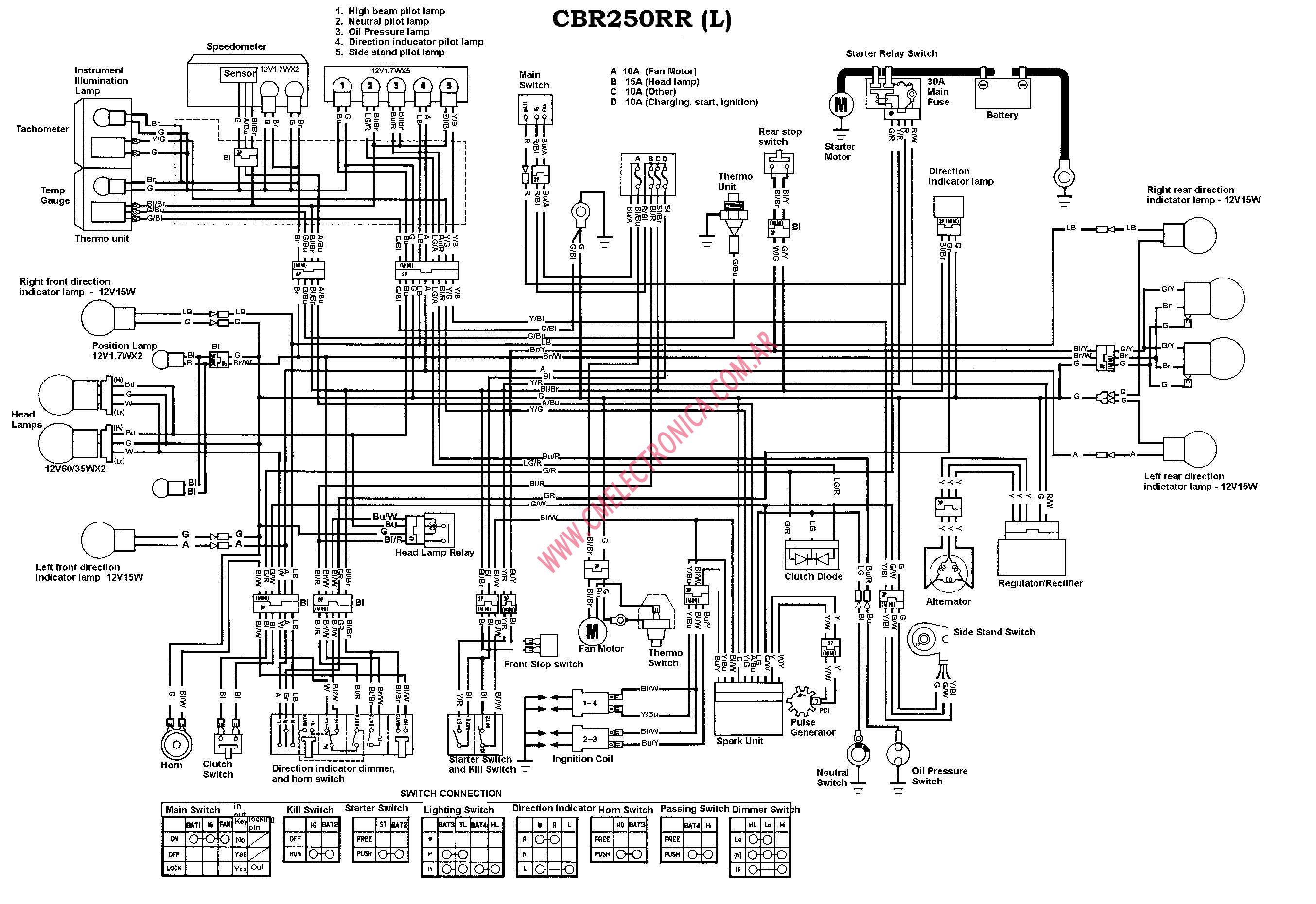 honda-cbr250rrl Honda Cbr R Wiring Diagram on