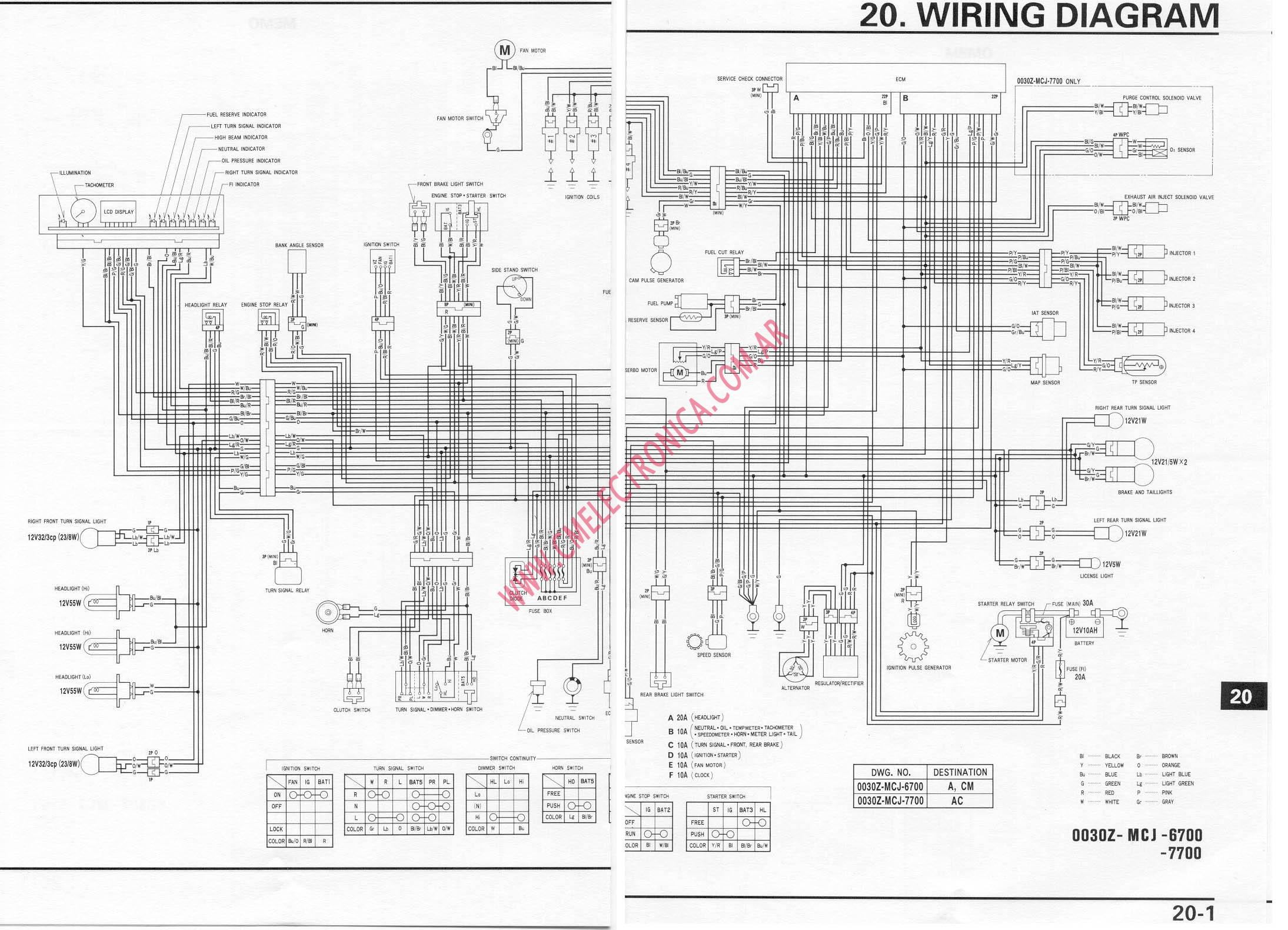 2008 honda goldwing wiring diagram honda 1998 cbr900rr not firing. | netrider honda blackbird wiring diagram #1