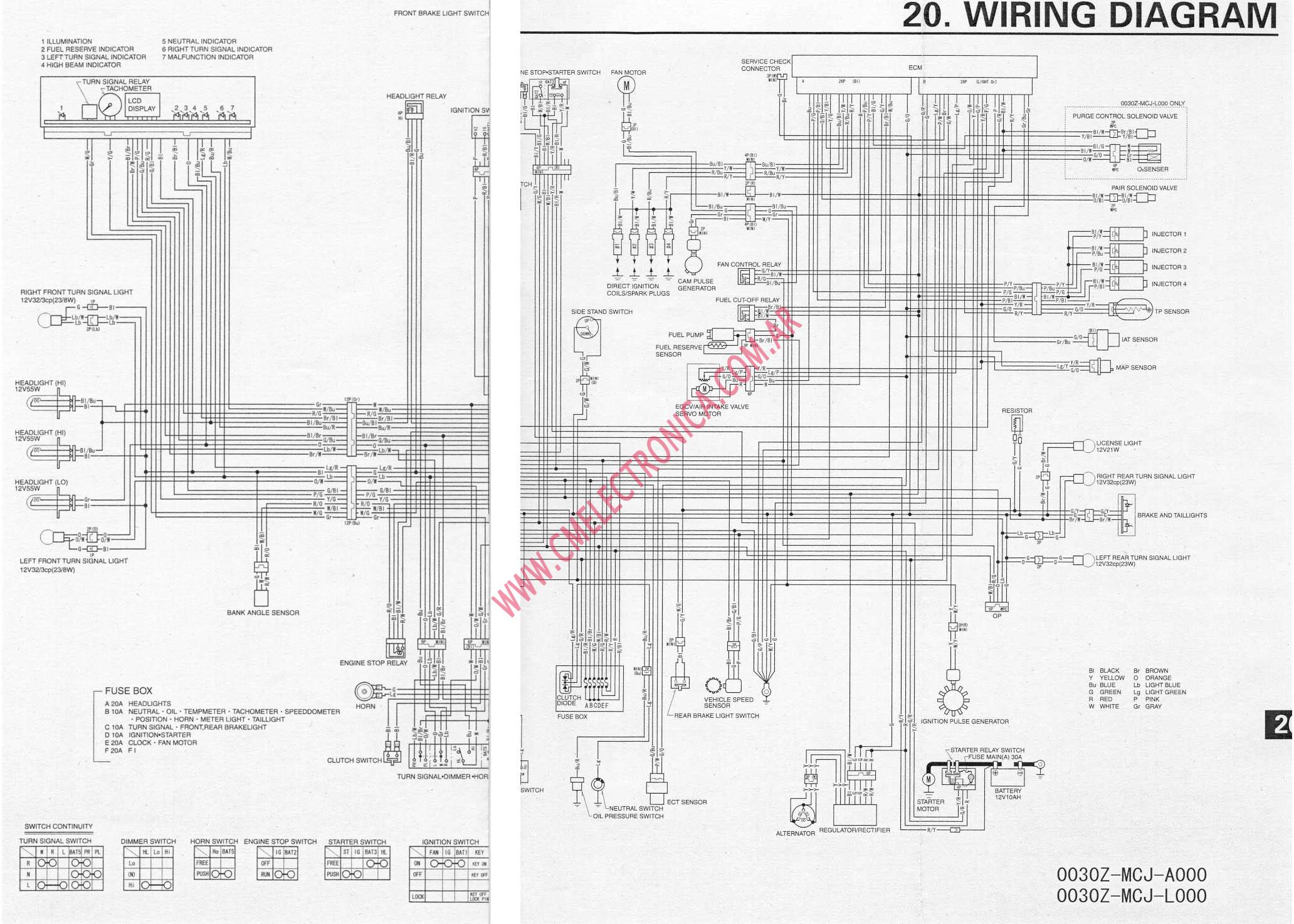 Honda 954 Wiring Diagram Simple Wiring Diagram 2002 Cbr 954rr Wiring  Diagram Cbr 929 Rr Wiring Diagram